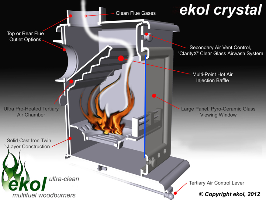 Ekol Stoves Crystal Amp Clarity With Free Chimney Liner